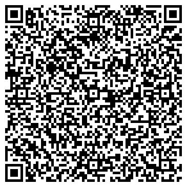 QR-код с контактной информацией организации ФАРМАЦИЯ НОВОЧЕРКАССКОЕ ГОСУДАРСТВЕННОЕ, МП