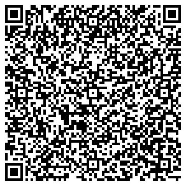 QR-код с контактной информацией организации НОВОЧЕРКАССКАЯ ЦБС, МУ