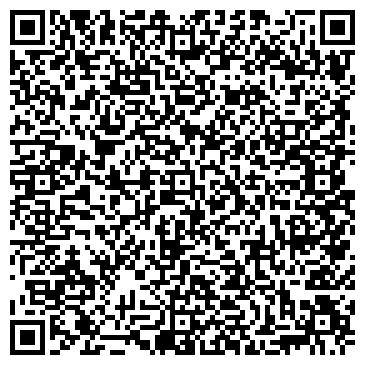 QR-код с контактной информацией организации ООО Multiprodukt
