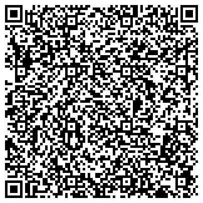 QR-код с контактной информацией организации Общество с ограниченной ответственностью Интернет-магазин автозапчастей Avtoglobal