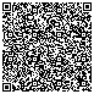 QR-код с контактной информацией организации Общество с ограниченной ответственностью ООО СИП «Инвеститор»