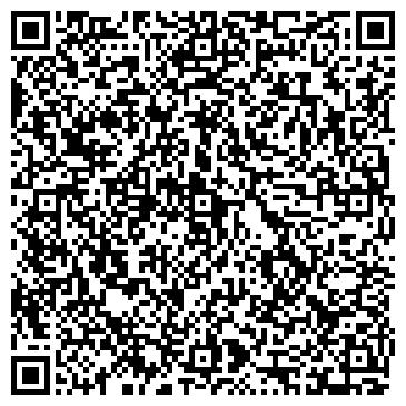 QR-код с контактной информацией организации Желдоравтоматика ООО