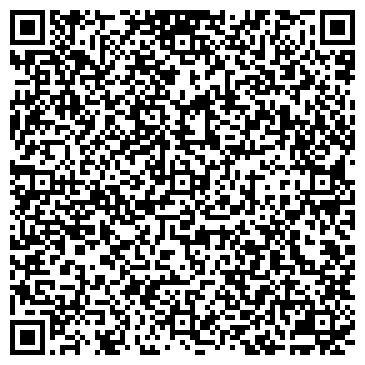QR-код с контактной информацией организации ЧП «Промгруппа»