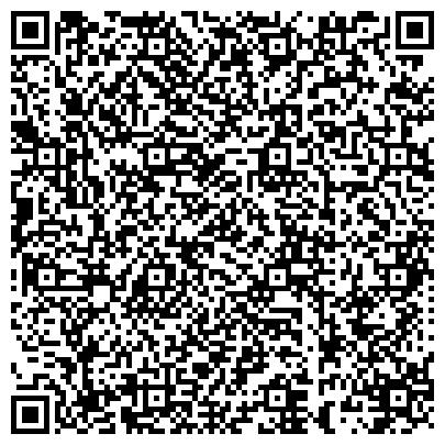 QR-код с контактной информацией организации Публичное акционерное общество ООО Термоаккумулятор Украина
