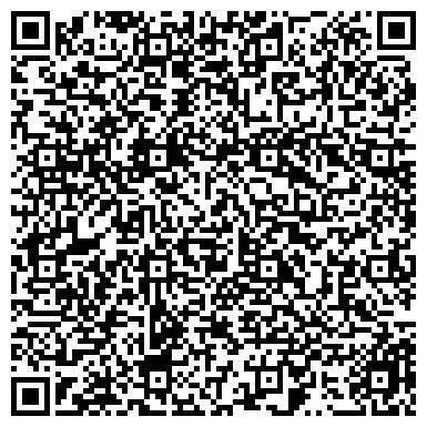 QR-код с контактной информацией организации ИП Голинченко Владимир Владимирович