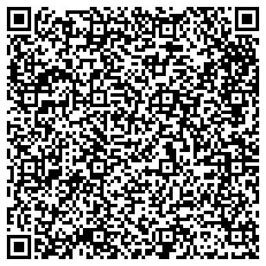 QR-код с контактной информацией организации Субъект предпринимательской деятельности «Автоматизация технологических процессов»