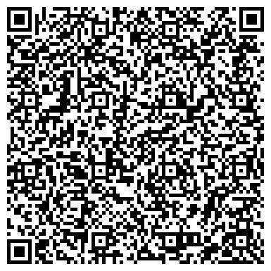 QR-код с контактной информацией организации Астрамал-Украина, украинско-польское СП, ООО
