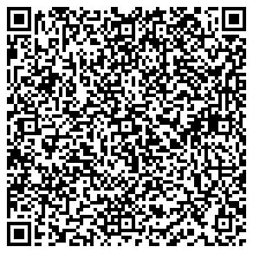 QR-код с контактной информацией организации Гидросила ТЕТИС, ООО