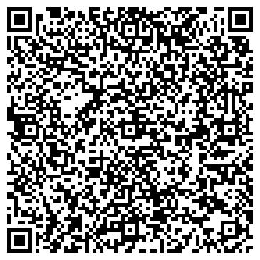 QR-код с контактной информацией организации Промэнергоресурс, ЧП