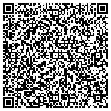 QR-код с контактной информацией организации Планета, ООО