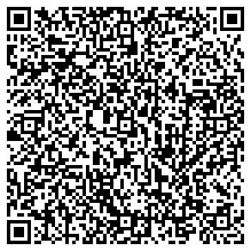 QR-код с контактной информацией организации ЭЛЕКТРО-ПРИЛАД, ООО