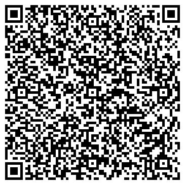 QR-код с контактной информацией организации Горметаллургсервис, НПП