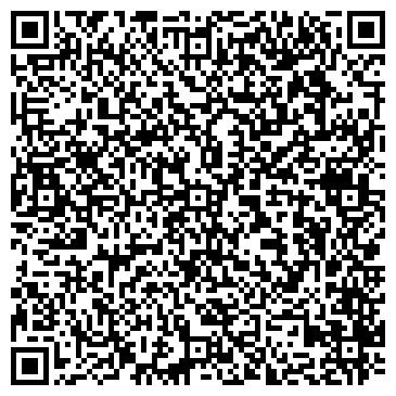 QR-код с контактной информацией организации GRS-International group, ООО