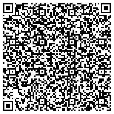 QR-код с контактной информацией организации Ботаника Днепр, ООО