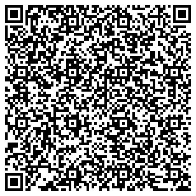 QR-код с контактной информацией организации Субъект предпринимательской деятельности «Атлант Боат» — производство надувных лодок