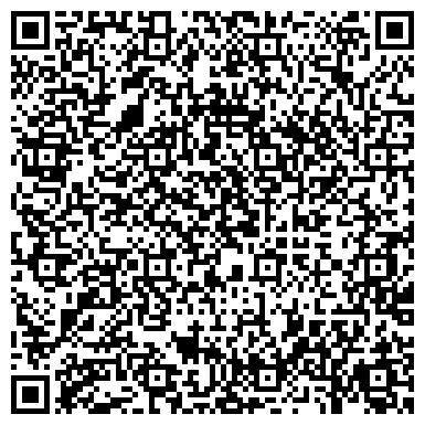 QR-код с контактной информацией организации Boats.in.ua — Продажа яхт Beneteau