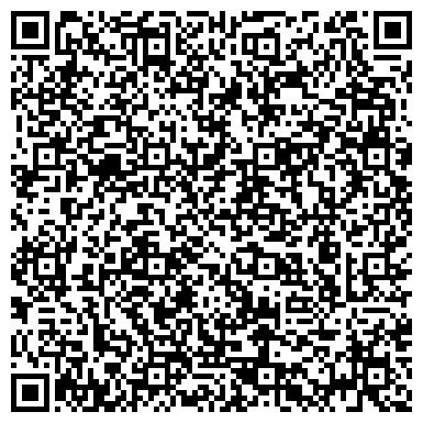 QR-код с контактной информацией организации ООО НПП Промышленные технологии