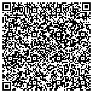 QR-код с контактной информацией организации Укрметэнергопром, ООО