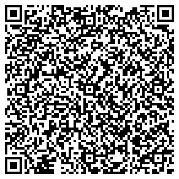 QR-код с контактной информацией организации Мет-Раж, ООО