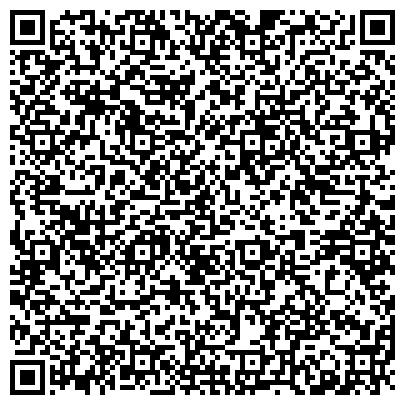 QR-код с контактной информацией организации Производственно-коммерческое предприятие Компол, ООО