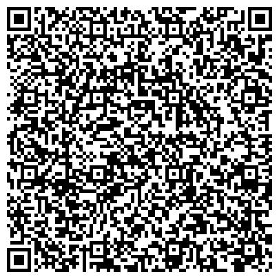 QR-код с контактной информацией организации Мельник Алексей Викторович (Группа компаний Gold-Biznes), ФЛП