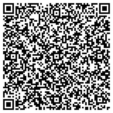 QR-код с контактной информацией организации Гранит-щебень БУД, ООО