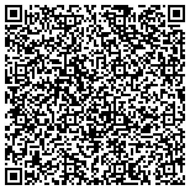 QR-код с контактной информацией организации Энергия НПП, ООО