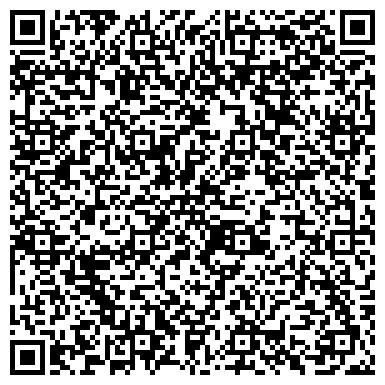 QR-код с контактной информацией организации Паруса Украины, Частная судоверфь, ООО