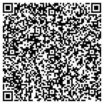 QR-код с контактной информацией организации Будком ТД, ООО