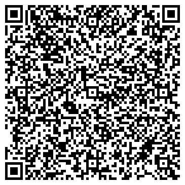 QR-код с контактной информацией организации ШосткаЖитлоБуд, ООО