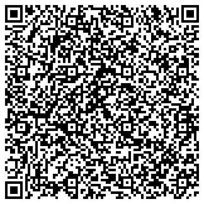 QR-код с контактной информацией организации Завод нестандартного и подъемного оборудования, ООО (ЗНИПО)