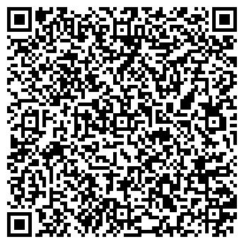 QR-код с контактной информацией организации ЗАО НОВОПЛАСТУНОВСКОЕ
