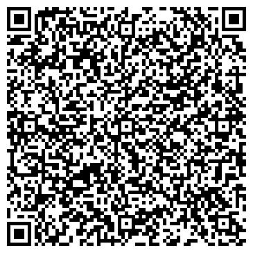 QR-код с контактной информацией организации РКС-Навигация, ООО