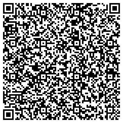 QR-код с контактной информацией организации Никопольский краностроительный завод, ООО