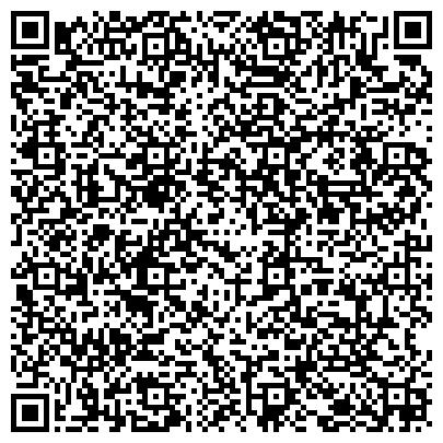 QR-код с контактной информацией организации Херсонский судостроительный завод, ОАО