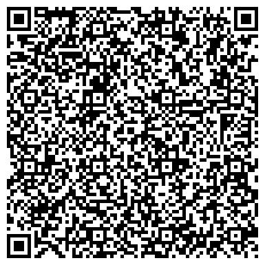 QR-код с контактной информацией организации ПромЖелДорСнаб, ООО