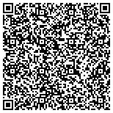 QR-код с контактной информацией организации Инвеститор, ООО СИП