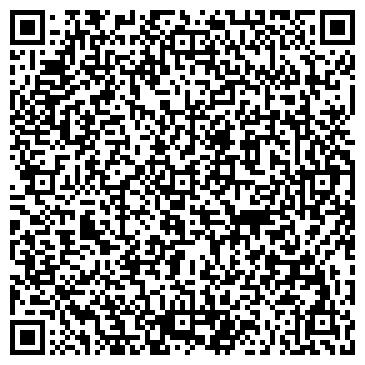QR-код с контактной информацией организации Энергоресурс Сервис, ЧП