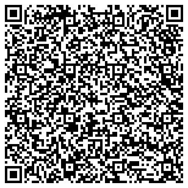 QR-код с контактной информацией организации КТНБ по Днепропетровской обл. и г. Днепропетровск, ГП