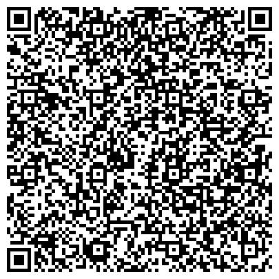 QR-код с контактной информацией организации Все для рыбалки, Интернет-магазин