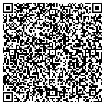QR-код с контактной информацией организации Каретников, СПД