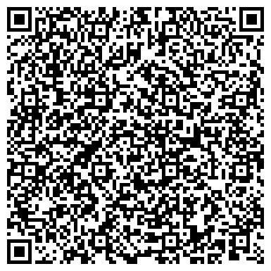 QR-код с контактной информацией организации Маляров Сергей Иванович, ИП