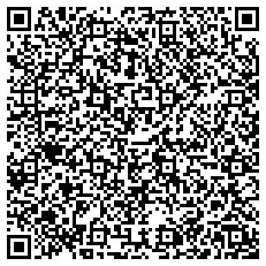 QR-код с контактной информацией организации Energy Pro (Энерджи Про), ТОО