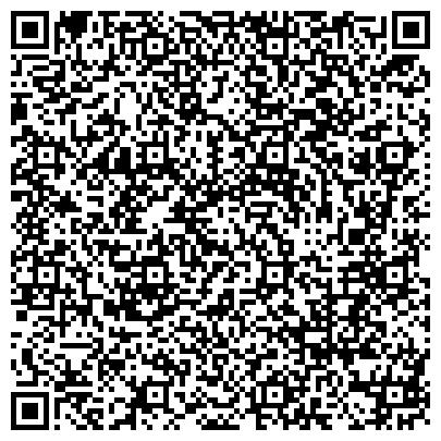 QR-код с контактной информацией организации Индустриальная Компания, ТОО