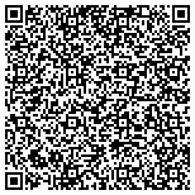 QR-код с контактной информацией организации ХОЛДИНГ ФИНАНСОВО-ПРОМЫШЛЕННАЯ ГРУППА