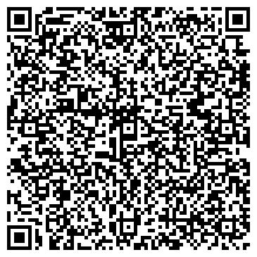 QR-код с контактной информацией организации Lukyanoff, ИП