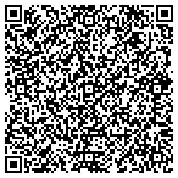 QR-код с контактной информацией организации Общество с ограниченной ответственностью ООО НПК «СИНАТ»