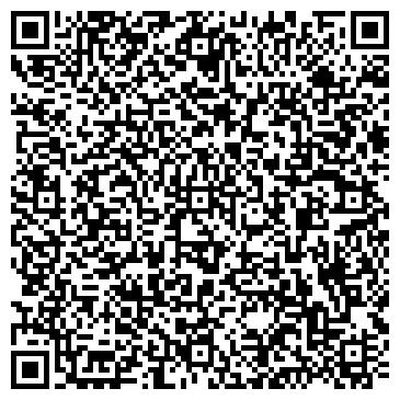 QR-код с контактной информацией организации MAGELLAN GROUP