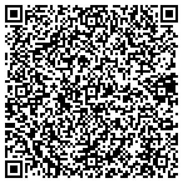 QR-код с контактной информацией организации Рото-Пласт, ООО, Общество с ограниченной ответственностью