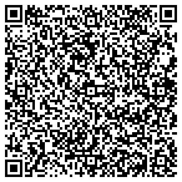 QR-код с контактной информацией организации Европейская промышленная группа, ООО